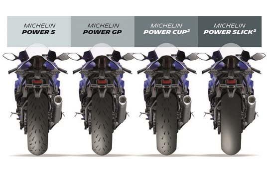 Michelin Power - 2020 uutuus renkaat